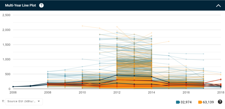 BPD application graphs