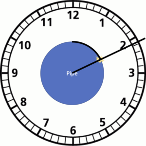 pipe cross section with a clock behind it shows matching values from xlsform calculation